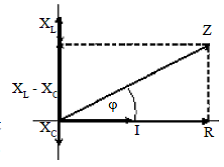 Rangkuman soal dan pembahasan arus listrik bolak balik primalangga impedansi hambatan pengganti pada rangkaian ac dinamakan impedansi impedansi dapat diperoleh dari diagram fasor ccuart Images
