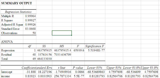 Excel - Regression Output from cruncheconometrix.com.ng