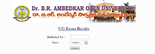 Dr.B.R Ambedkar Open University (BRAOU) UG /Degree Exam Results 2017