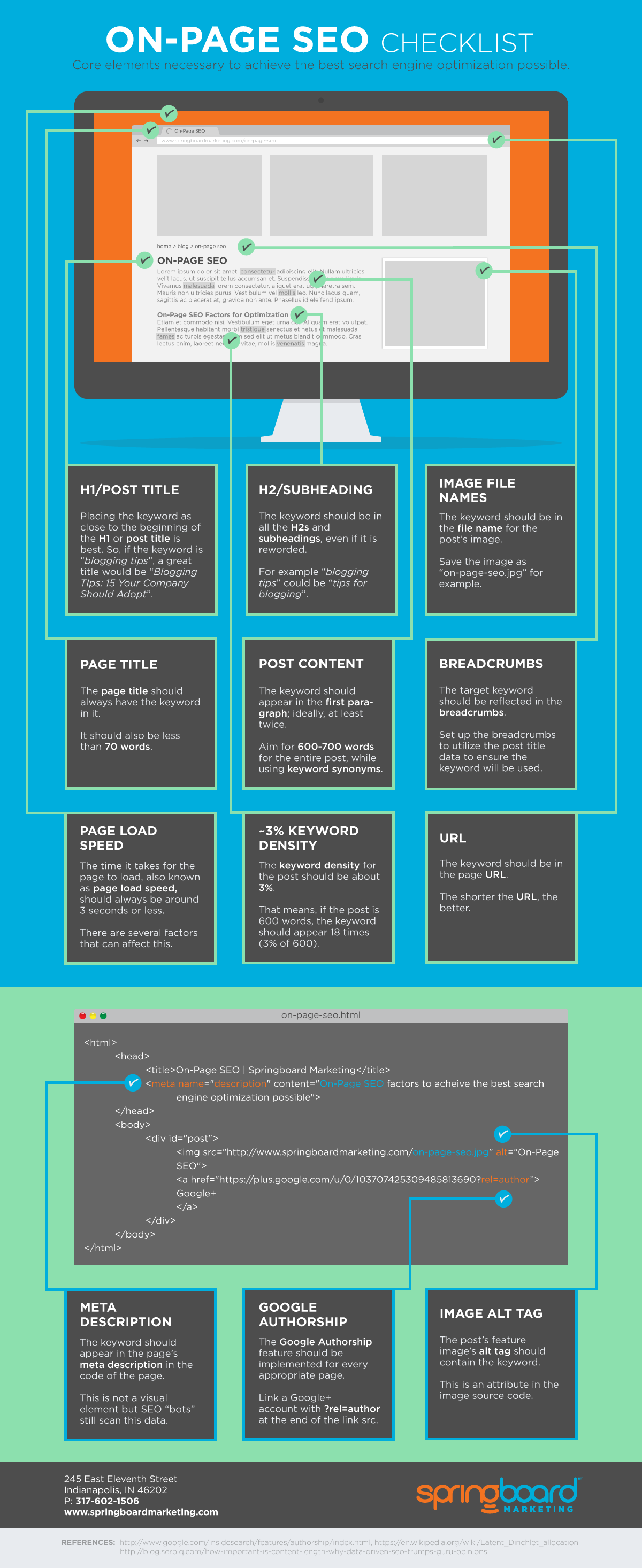On-page SEO Checklist - #Infographic