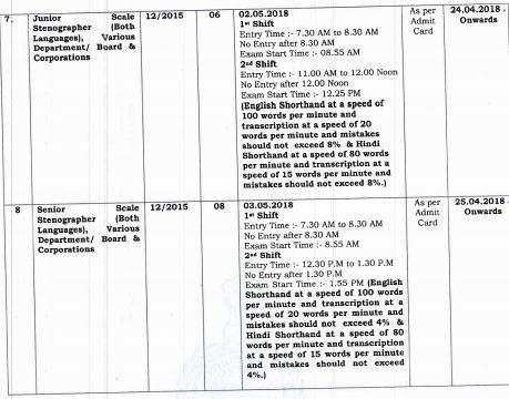 image : HSSC Steno Typist Typing Test Schedule 2018 Advt. 12/2015 (iii) @ Haryana-Education-News.Com