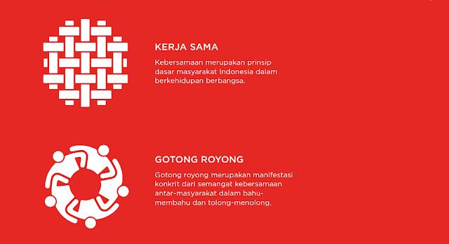 Logo HUT Republik Indonesia ke 72 tahun 2017