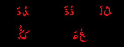 contoh-bacaan-idgham-mutamatsilain