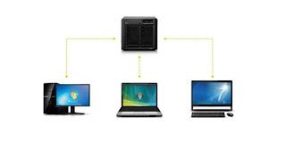 Backup dữ liệu từ PC lên NAS Synology
