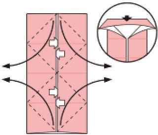 Bước 4: Từ vị trí mũi tên mở các lớp giấy ra hai bên và làm phẳng