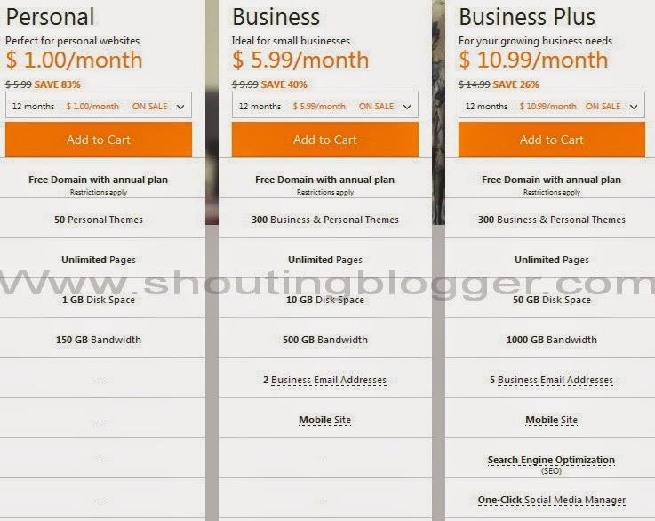 Vikash Dhankar - Web Developer, WordPress, Android App ...