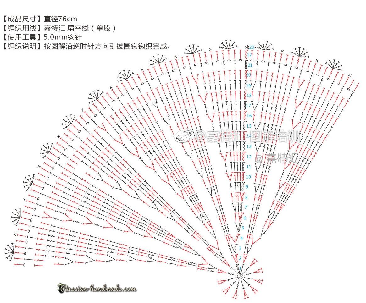 Схема вязания круглого коврика (2)