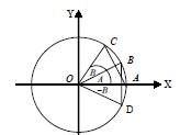 Rumus Trigonometri Penjumlahan Sinus Cosinus Tangen