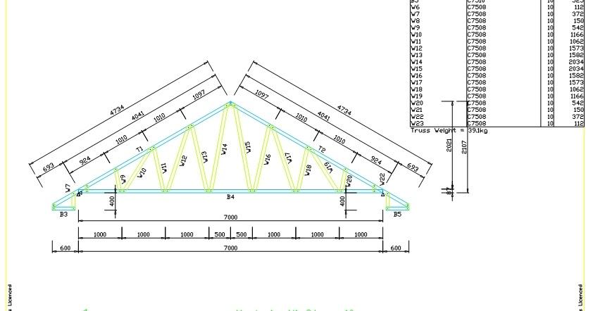 kuda baja ringan bentang 15 m popular 36 12 meter minimalist home designs