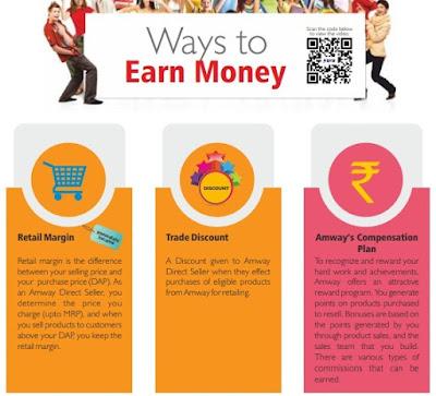 way of earn