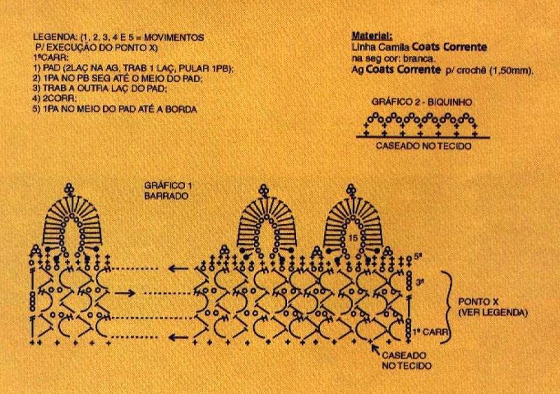 DIY - Decore Com Crochê - Bico Largo de Crochê Com Gráfico
