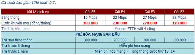 Đăng Ký Lắp Đặt Wifi FPT Quận Thanh Xuân 2