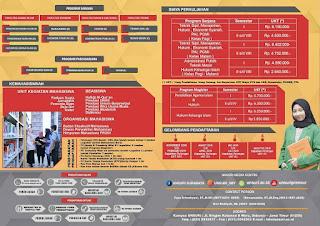 brosur unsuri surabaya 2019 tampilan belakang
