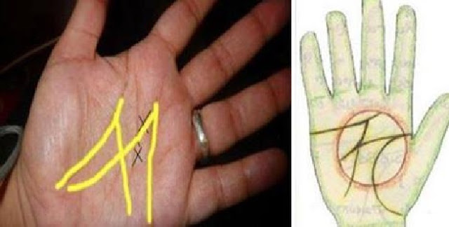 palm reading what letters on your palm