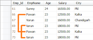 remove duplicate records from sql server table