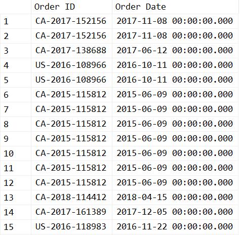 SQL for Tableau Part 1: The Basics - Ken Flerlage: Analytics