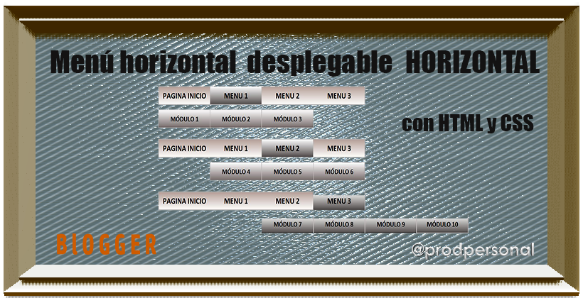 Añadir un menú horizontal desplegable horizontal en el blog