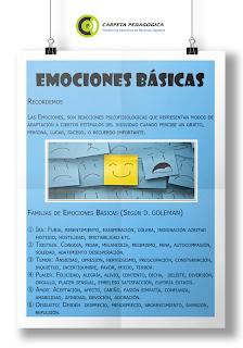 Familias de Emociones Básicas