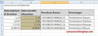 contoh data rumus Rounddown