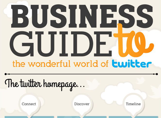 Business Guide to the Wonderful World of Twitter