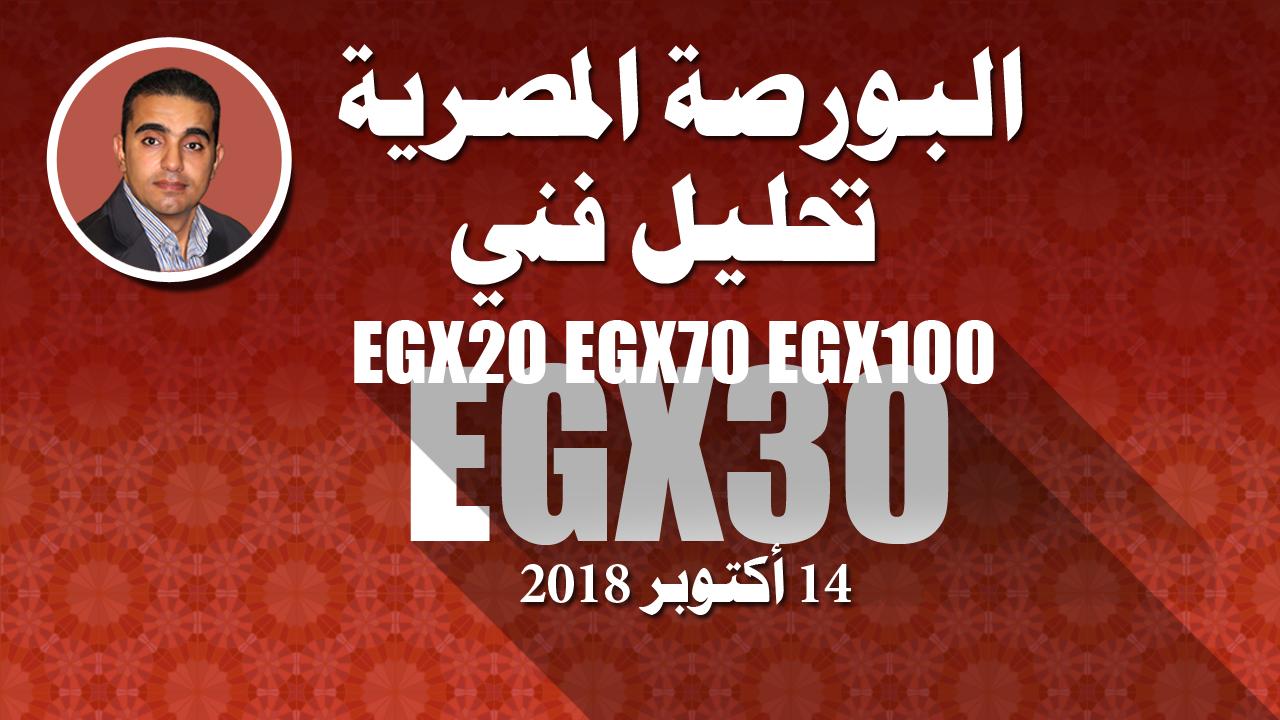 تحليل فني لمؤشرات البورصة المصرية بنهاية جلسة 14-10-2018