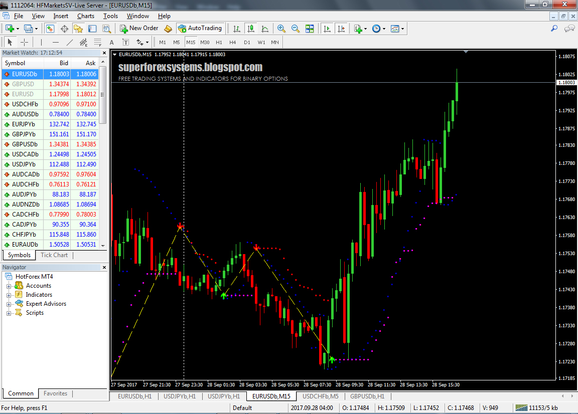 Binary option forex signals