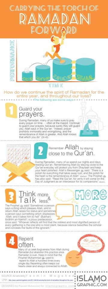 syawal ramadhan