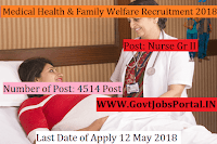 Rajasthan Medical Health & Family Welfare Recruitment 2018–4514 Nurse Gr II