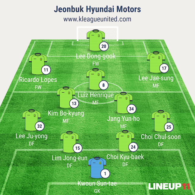 Jeonbuk Hyundai Motors Starting 11 (Image generated using Line-Up 11 App_