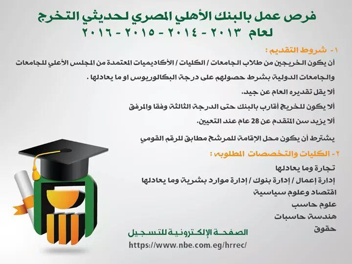 اعلان وظائف البنك الاهلى المصري لحديثى التخرج بمختلف الفروع بالمحافظات والتسجيل على الانترنت