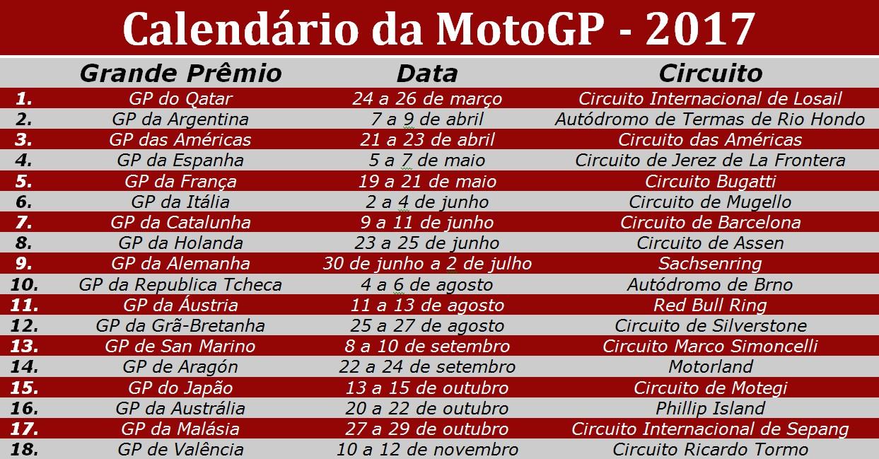Calendário da MotoGP - 2017   No Mundo da Velocidade