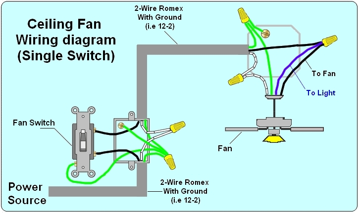 Wiring Ceiling Fan 2 Way Switch | Nakedsnakepress.com