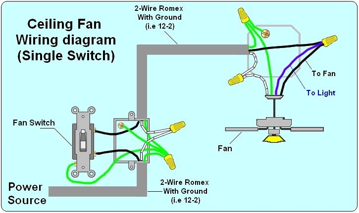 Modern Interior Design Installing A Ceiling Fan Into Light Fixture
