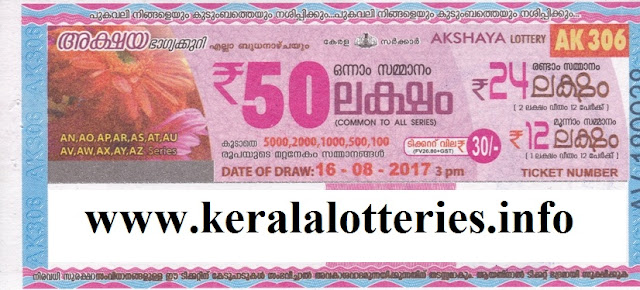 Kerala Lottery on August 16, 2017 - Akshaya (AK-306)