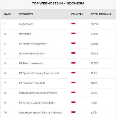 Webhosting Terbaik Layanan Niagahoster.png