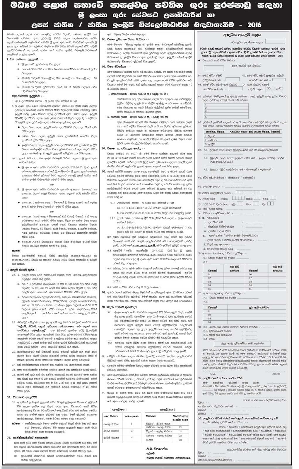 Vacancies - Sri Lanka Teachers of teachers in schools in the central province of graduates and higher national / recruitment English National Diploma