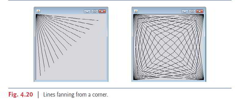 Drawing Lines In Java Gui : Java gui and graphics case study exercise using drawline