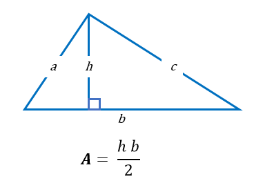 how to find area of triangle,java program to find area of a triangle,java program to find area and perimeter of a triangle,c program to find area of a triangle.,how to find a area of triangle in java,program to find the area of a circle,find area of a triangle in java,program to find the area and perimeter of a circle,java area of a triangle,java