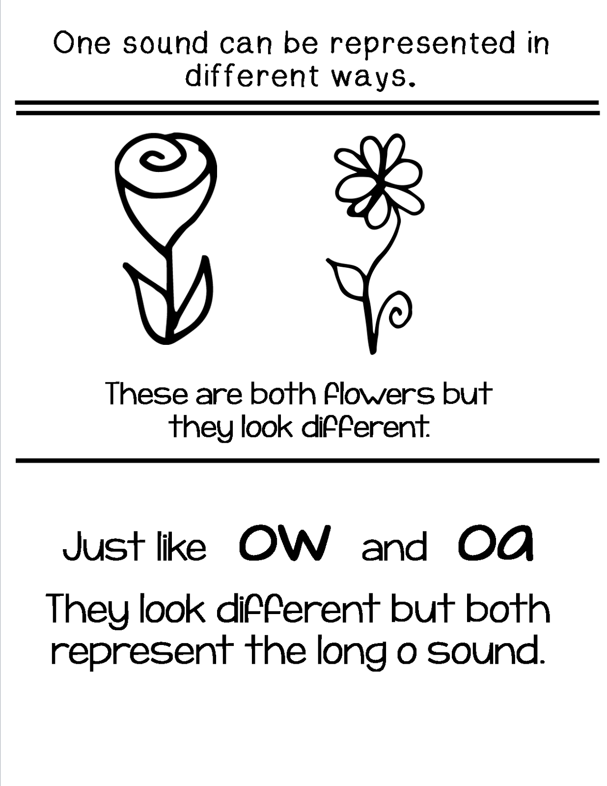 Curious Firsties Visual Representations For Vowel Teams