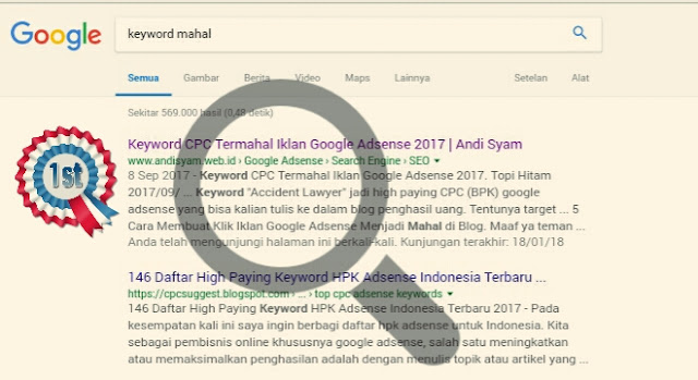 Risiko Tampil di Halaman Pertama Mesin Pencari Google