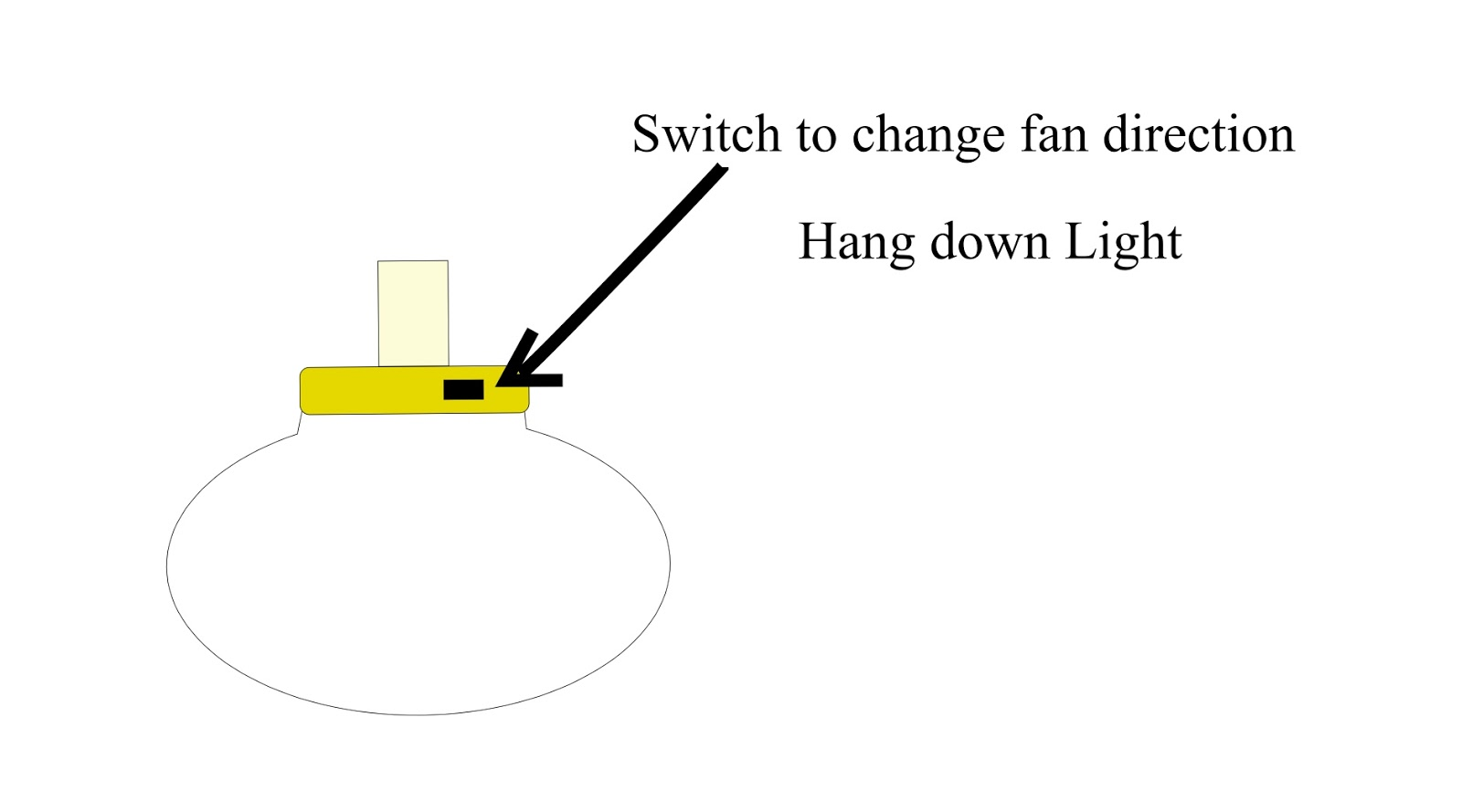 Ceiling Fan Direction Summer And Winter Switch To Change
