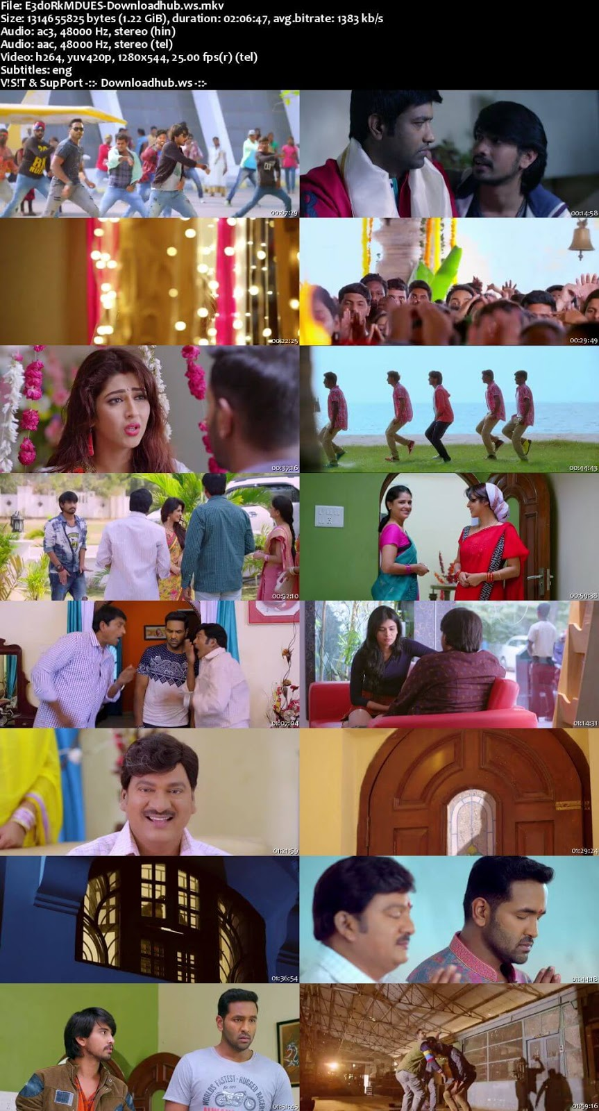 Eedo Rakam Aado Rakam 2016 UNCUT Hindi Dual Audio 720p HDRip Free Download