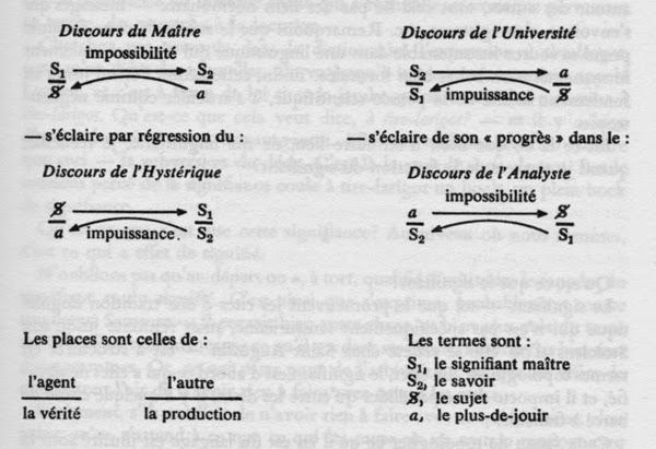 Risultati immagini per lacanian algebra