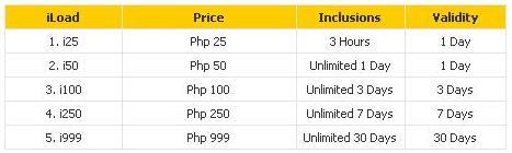 Sun Cellular Mobile Internet Rates
