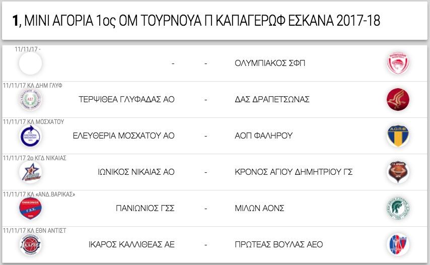 ΜΙΝΙ ΑΓΟΡΙΑ 1ος ΟΜ ΤΟΥΡΝΟΥΑ «Π ΚΑΠΑΓΕΡΩΦ» ΕΣΚΑΝΑ 2017-18 | Το πρόγραμμα αγώνων μετά την κλήρωση