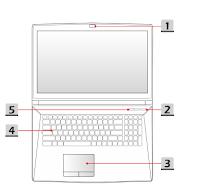 MSI GP62 Leopard Pro-1276 manual PDF download (English)