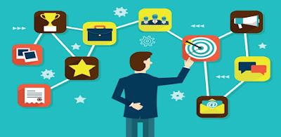 Mục tiêu digital marketing cho trường học nhắm đến
