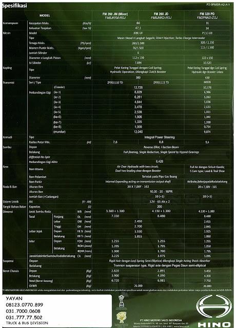 spesifikasi hino ranger fm series