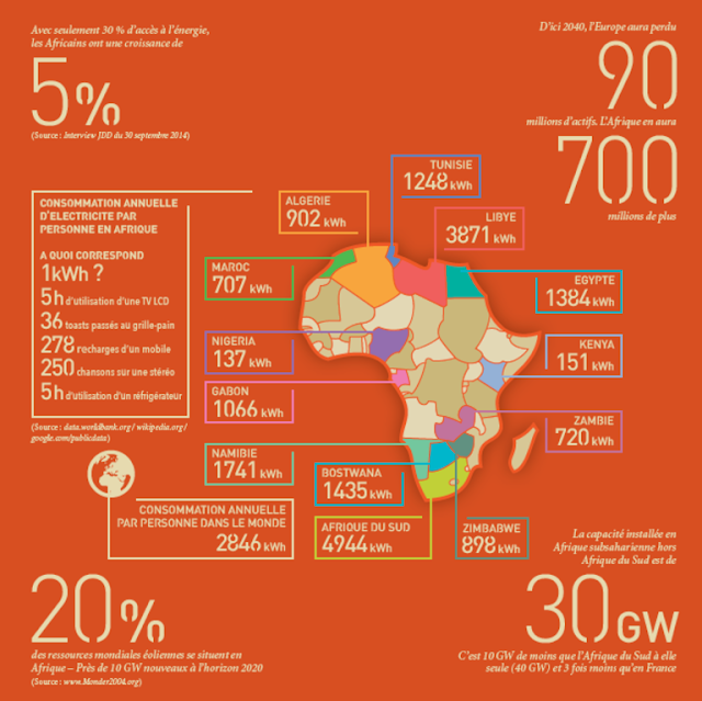 carte conso afrique
