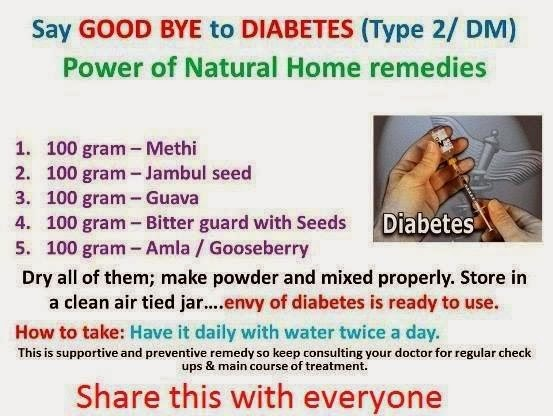 supportive & preventive remedy for Diabetes